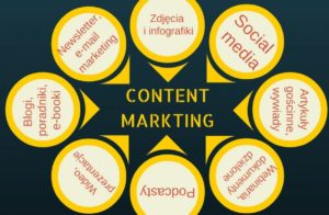 36. Visual content marketing – istotny marketing w 2015 roku