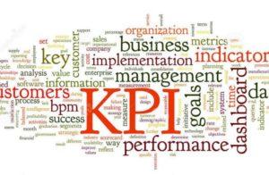 60. Dlaczego KPI jest istotne?