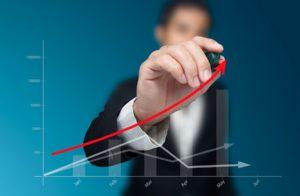 Co ma największy wpływ na zwiększenie wartości firmy?